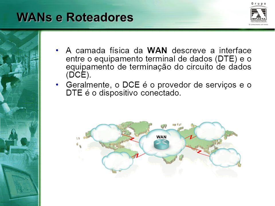 WANs e Roteadores