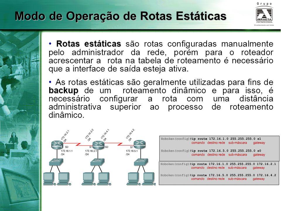 Modo de Operação de Rotas Estáticas