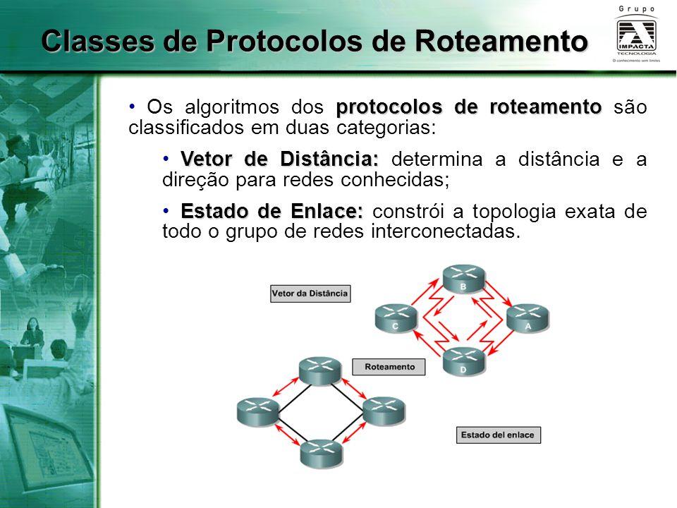 Classes de Protocolos de Roteamento