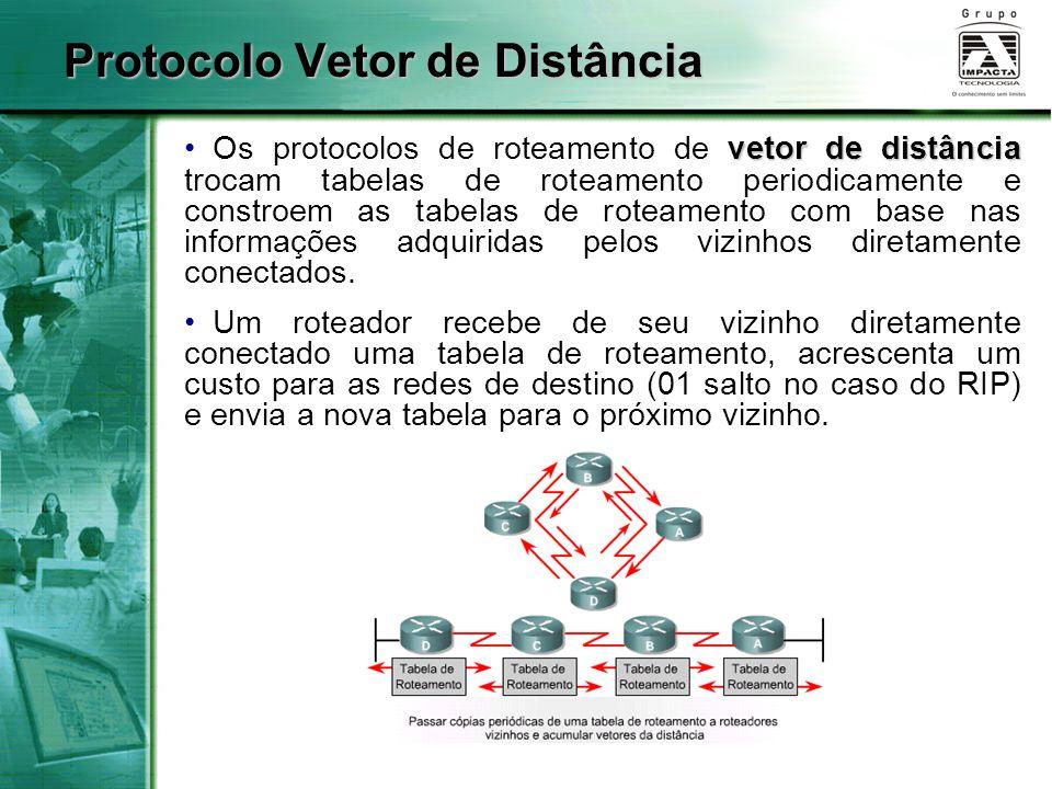 Protocolo Vetor de Distância