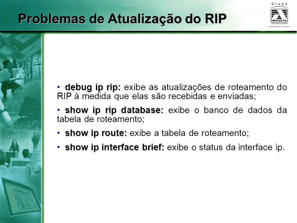 Problemas de Atualização do RIP