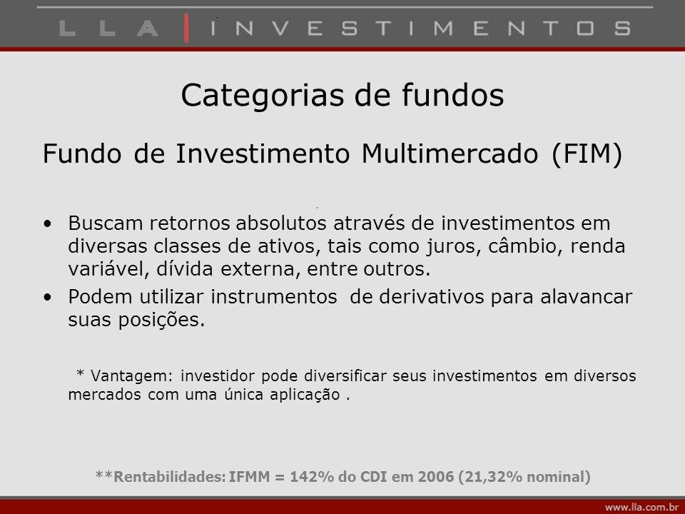 **Rentabilidades: IFMM = 142% do CDI em 2006 (21,32% nominal)