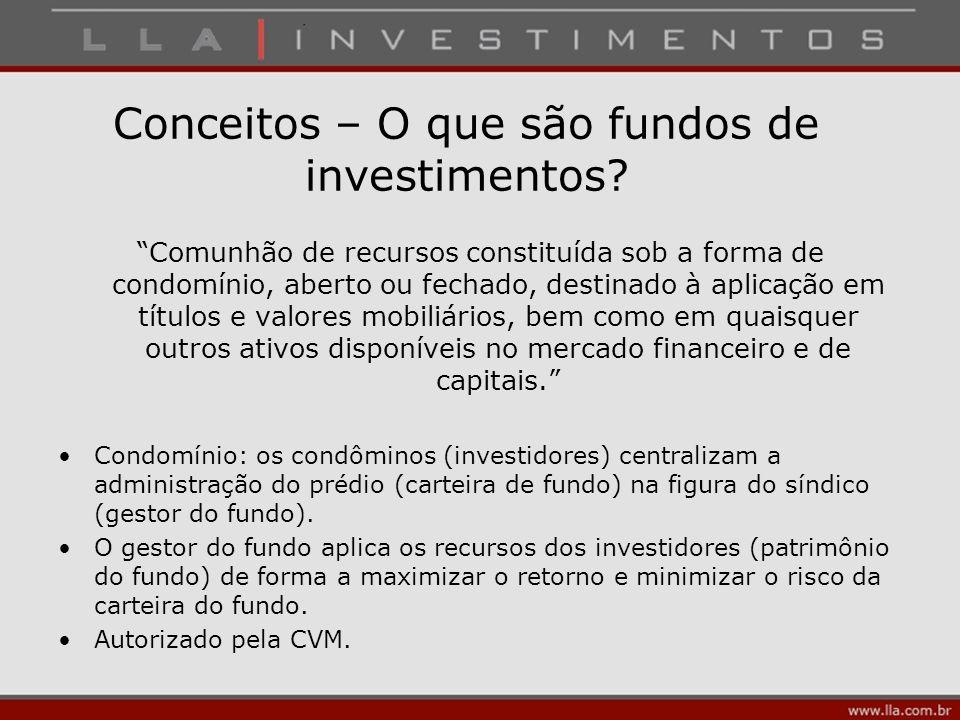 Conceitos – O que são fundos de investimentos