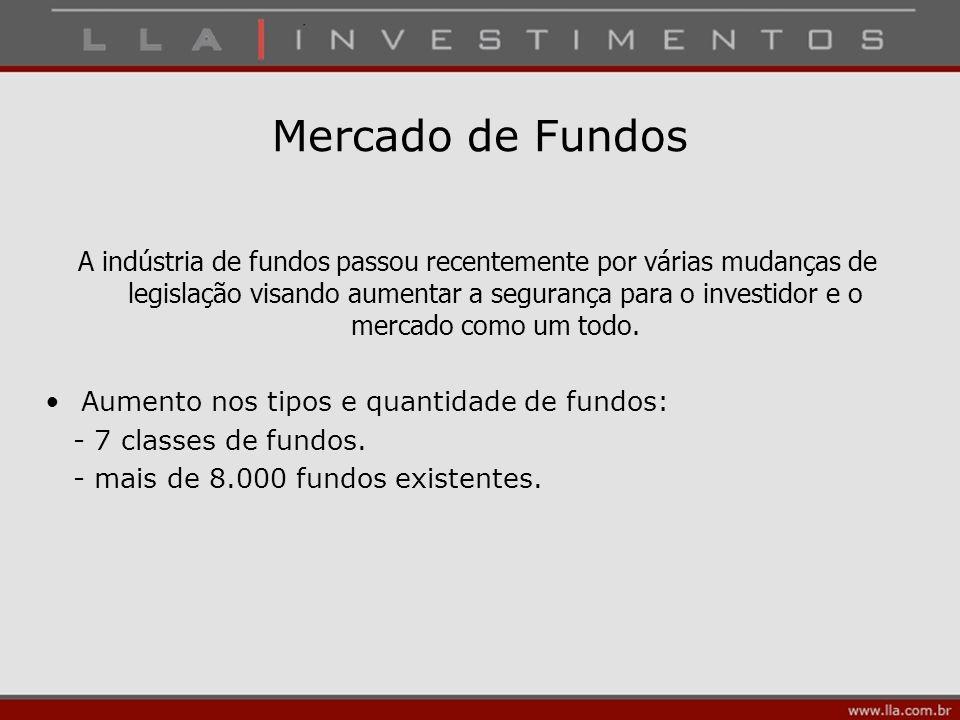 Mercado de Fundos