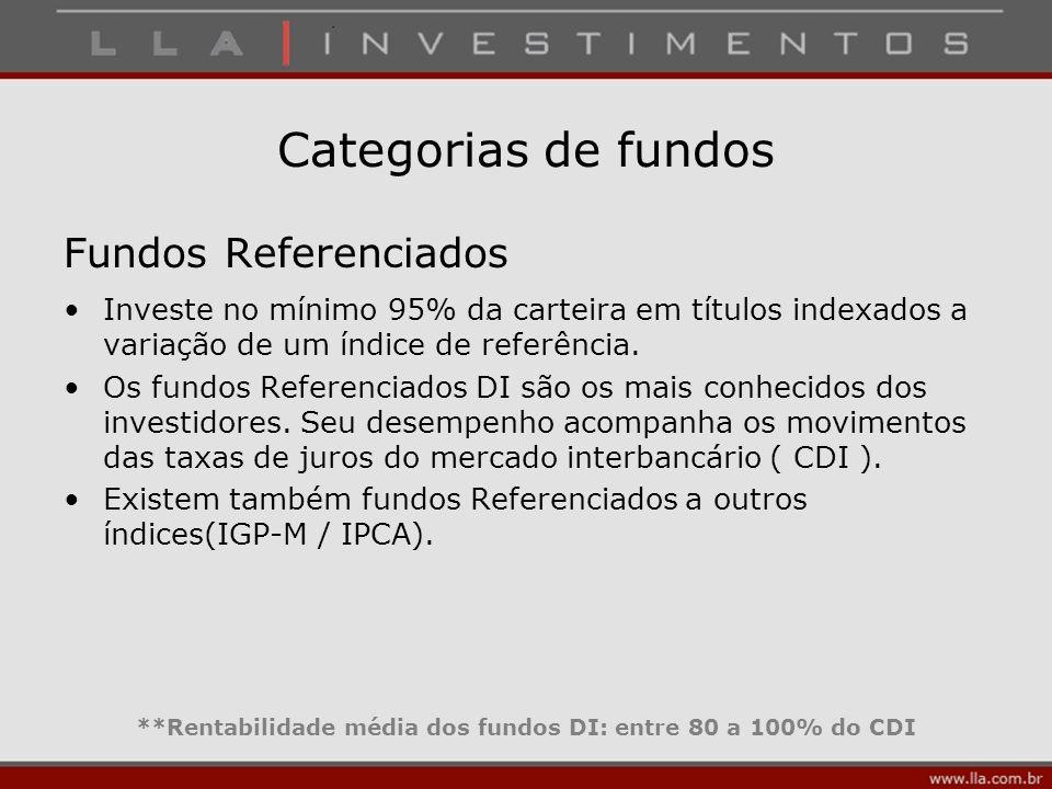 **Rentabilidade média dos fundos DI: entre 80 a 100% do CDI