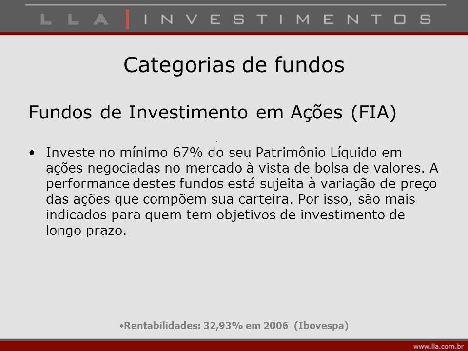 Rentabilidades: 32,93% em 2006 (Ibovespa)