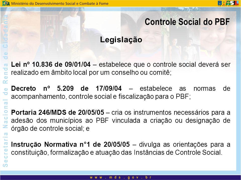 Controle Social do PBF Legislação