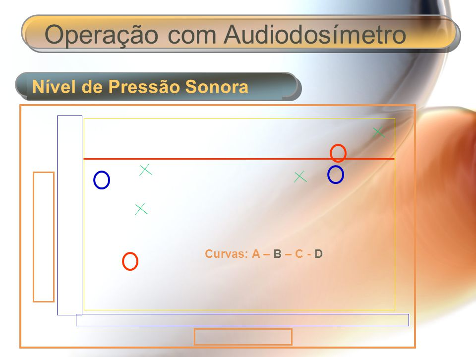 Operação com Audiodosímetro