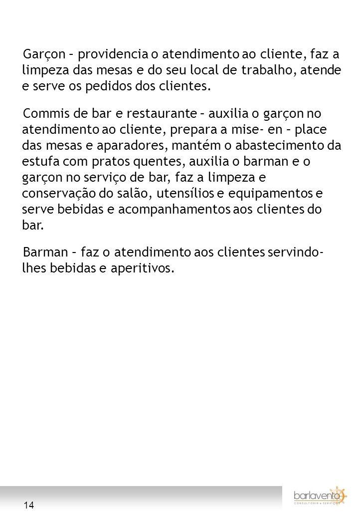 Garçon – providencia o atendimento ao cliente, faz a limpeza das mesas e do seu local de trabalho, atende e serve os pedidos dos clientes.