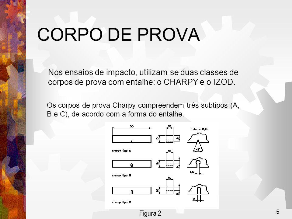 CORPO DE PROVA Nos ensaios de impacto, utilizam-se duas classes de corpos de prova com entalhe: o CHARPY e o IZOD.