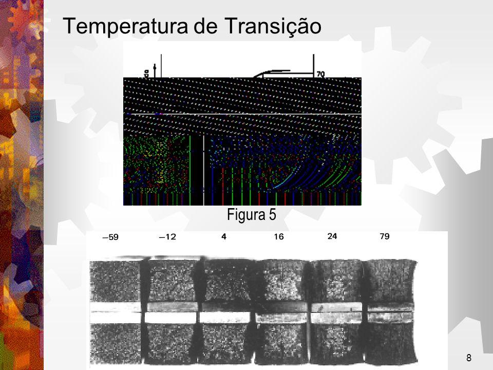 Temperatura de Transição