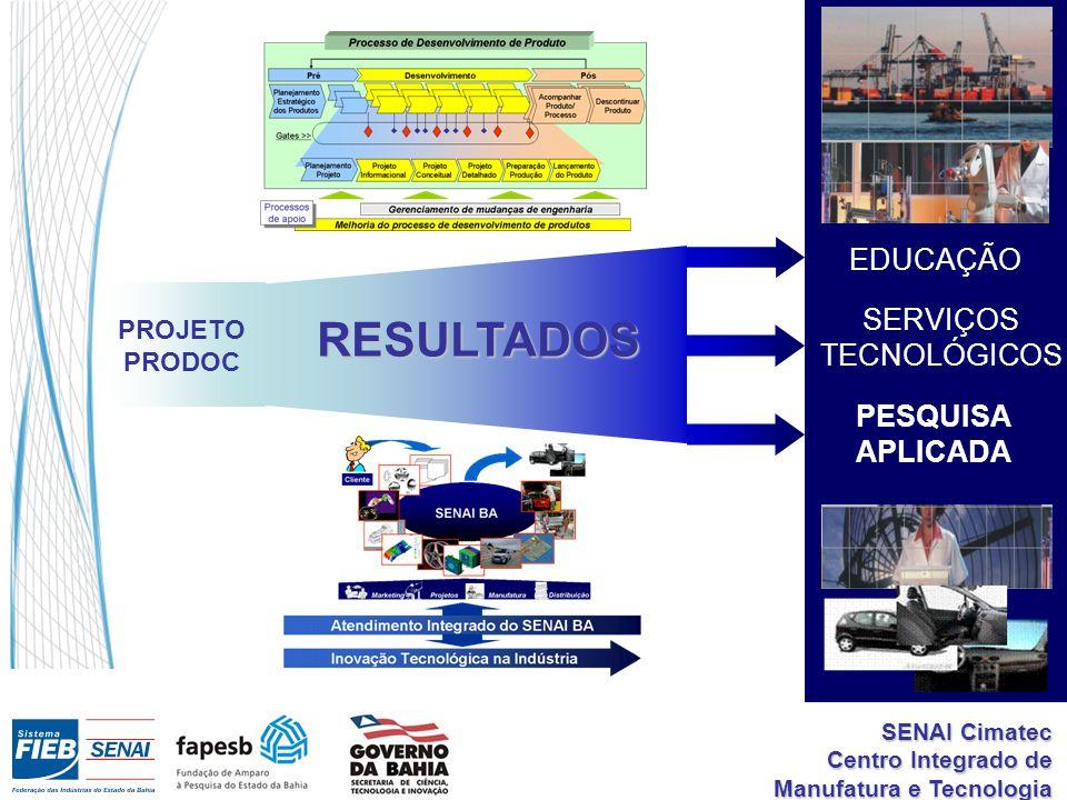 RESULTADOS EDUCAÇÃO SERVIÇOS TECNOLÓGICOS PESQUISA APLICADA