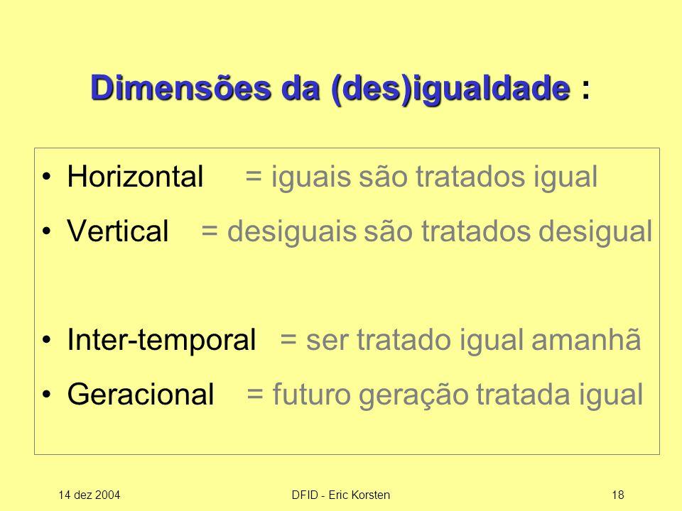 Dimensões da (des)igualdade :