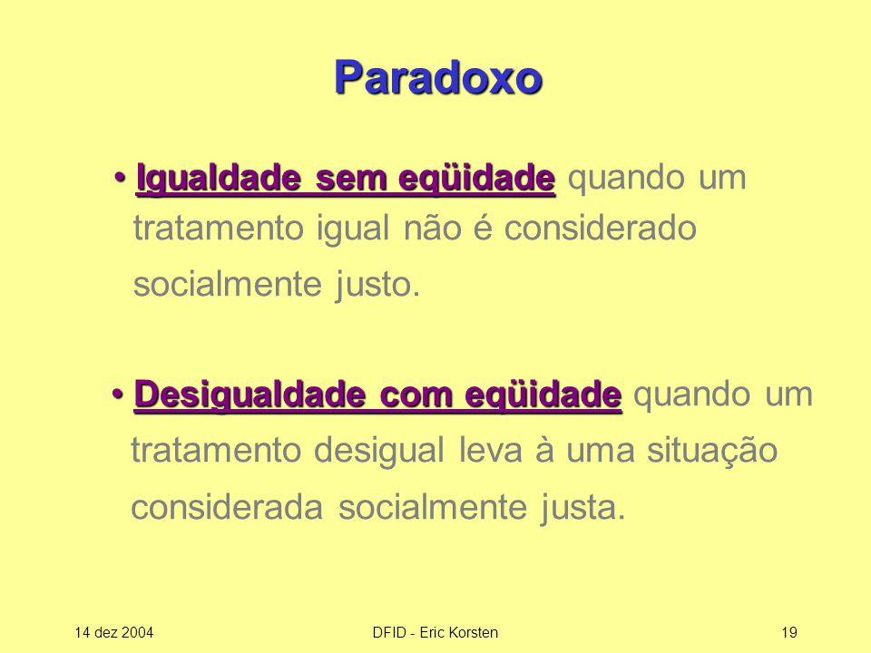Paradoxo Igualdade sem eqüidade quando um