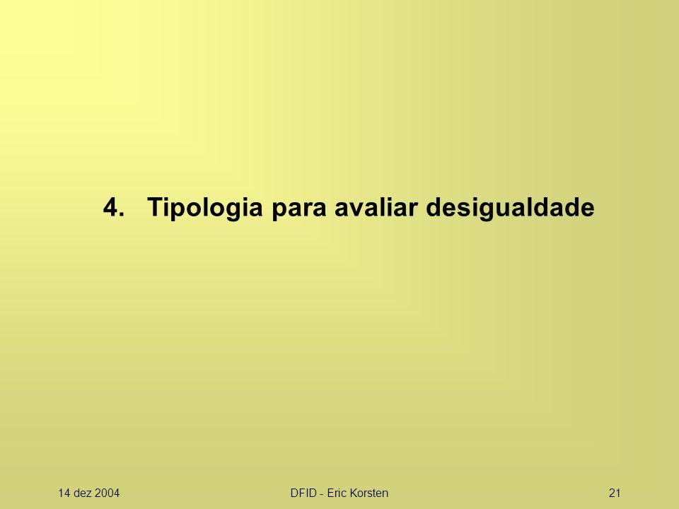 4. Tipologia para avaliar desigualdade