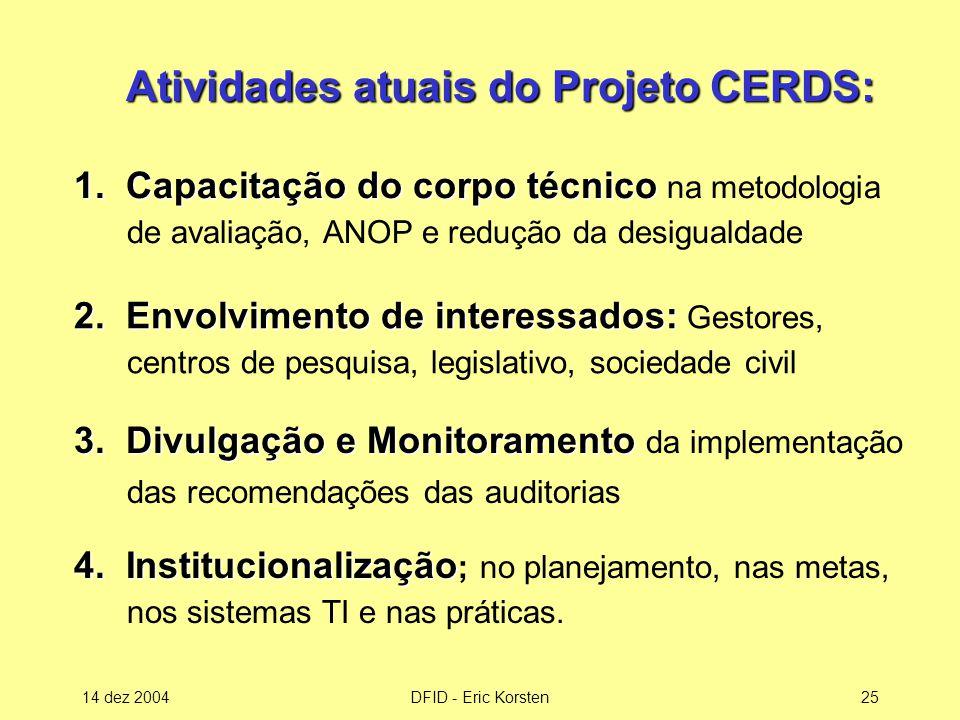 Atividades atuais do Projeto CERDS: