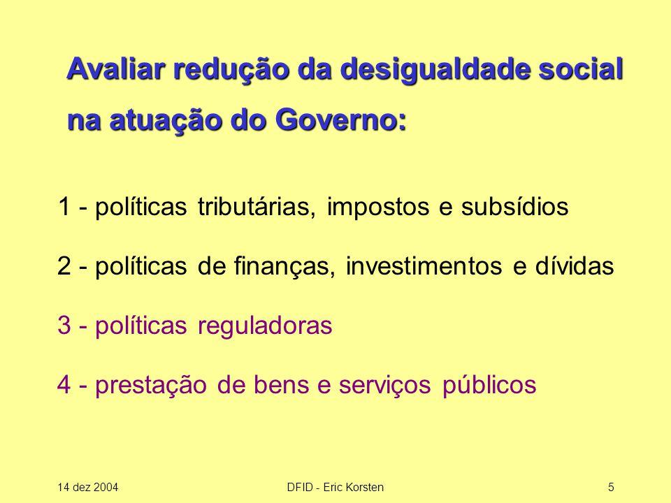Avaliar redução da desigualdade social na atuação do Governo: