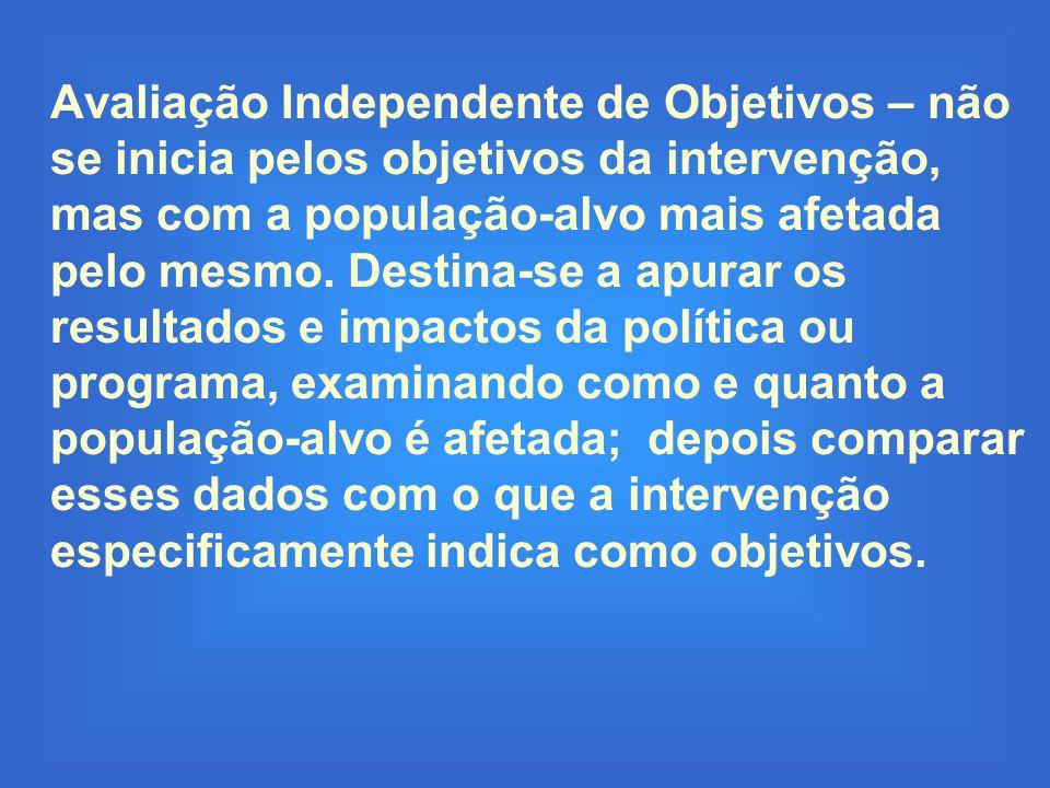 Avaliação Independente de Objetivos – não se inicia pelos objetivos da intervenção, mas com a população-alvo mais afetada pelo mesmo.