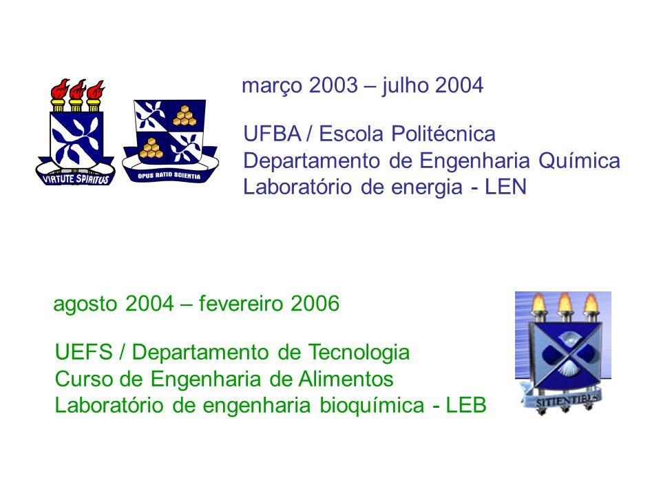 março 2003 – julho 2004 UFBA / Escola Politécnica. Departamento de Engenharia Química. Laboratório de energia - LEN.