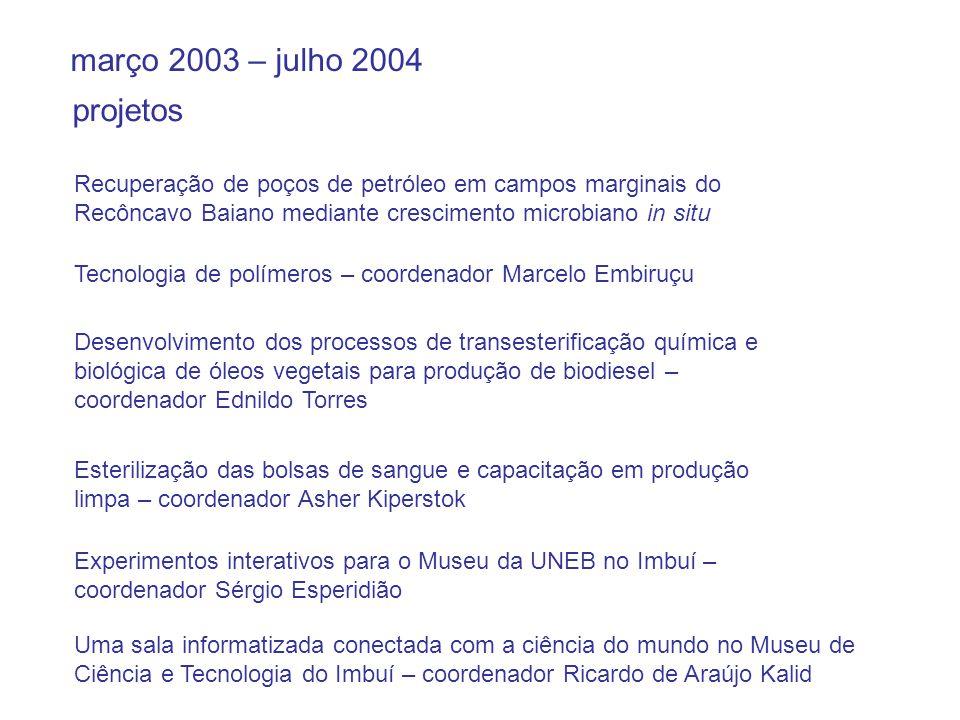 março 2003 – julho 2004 projetos. Recuperação de poços de petróleo em campos marginais do Recôncavo Baiano mediante crescimento microbiano in situ.
