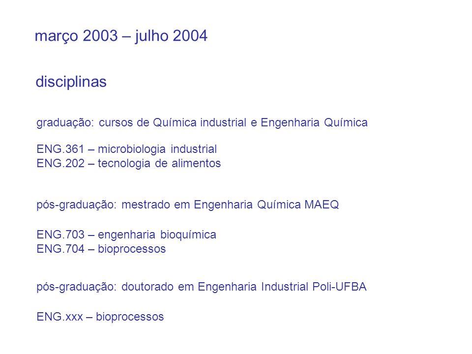 março 2003 – julho 2004 disciplinas