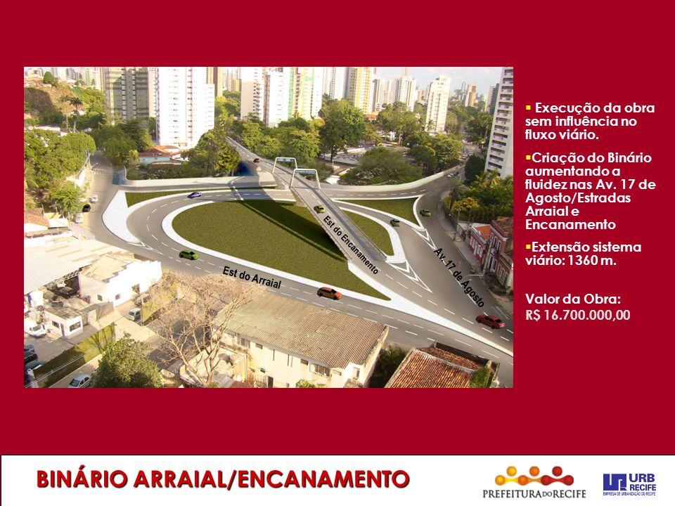 BINÁRIO ARRAIAL/ENCANAMENTO