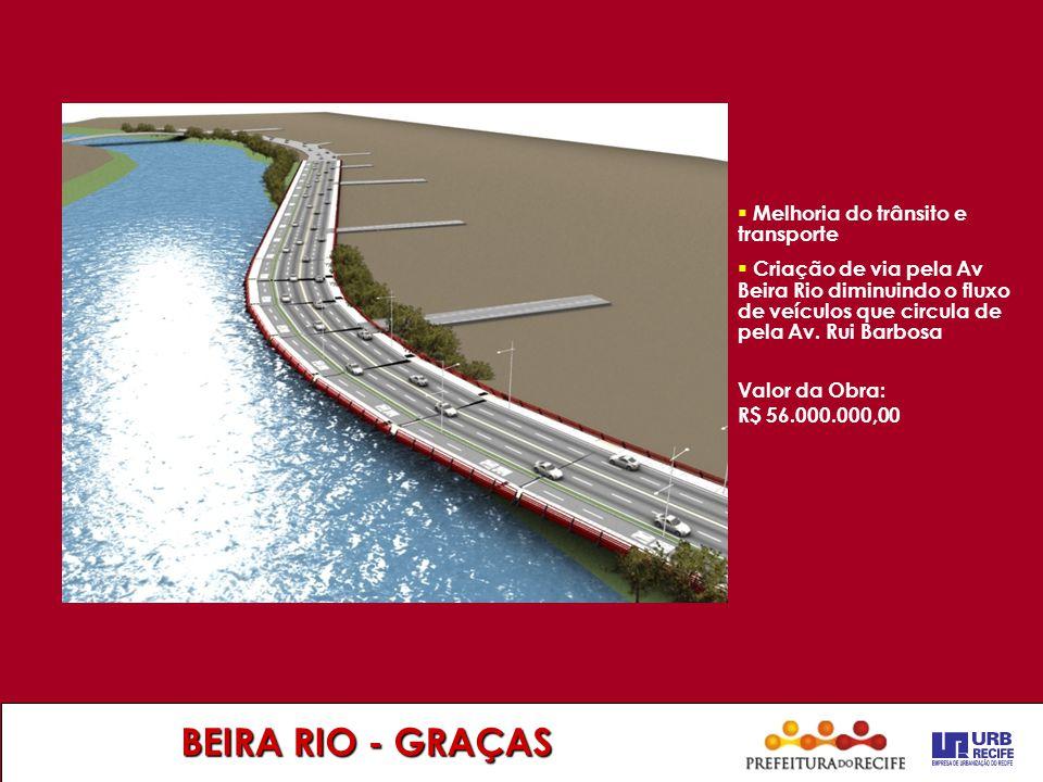 BEIRA RIO - GRAÇAS Melhoria do trânsito e transporte