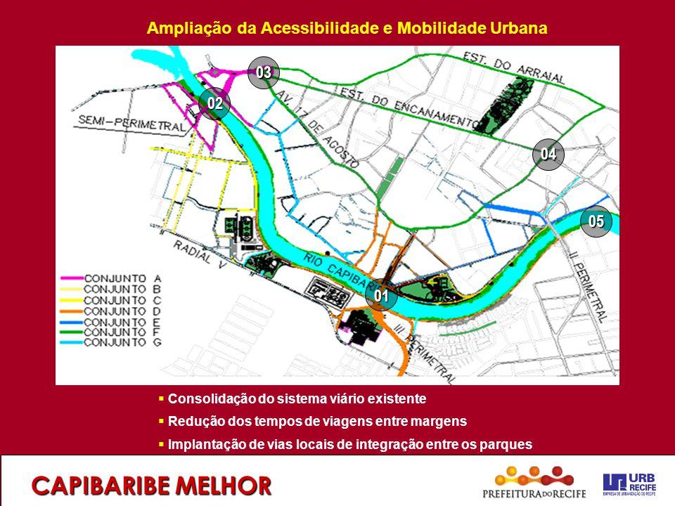 Ampliação da Acessibilidade e Mobilidade Urbana