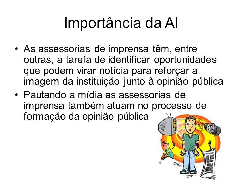 Importância da AI