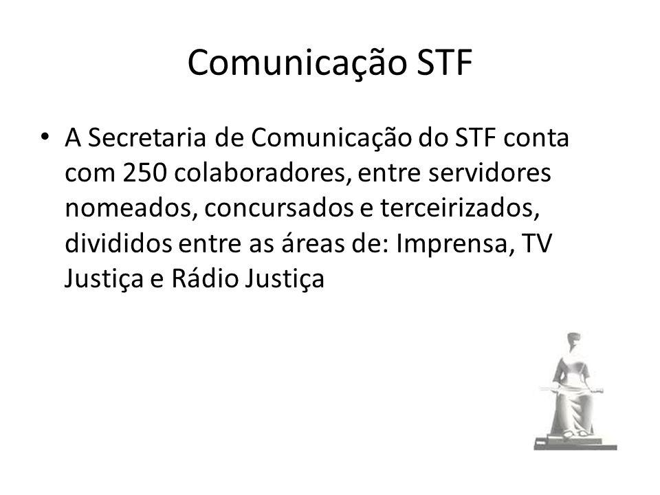 Comunicação STF