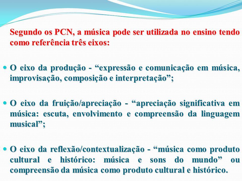 Segundo os PCN, a música pode ser utilizada no ensino tendo como referência três eixos: