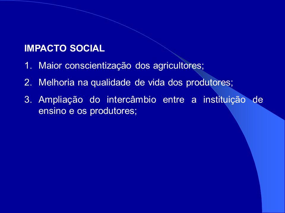IMPACTO SOCIAL Maior conscientização dos agricultores; Melhoria na qualidade de vida dos produtores;