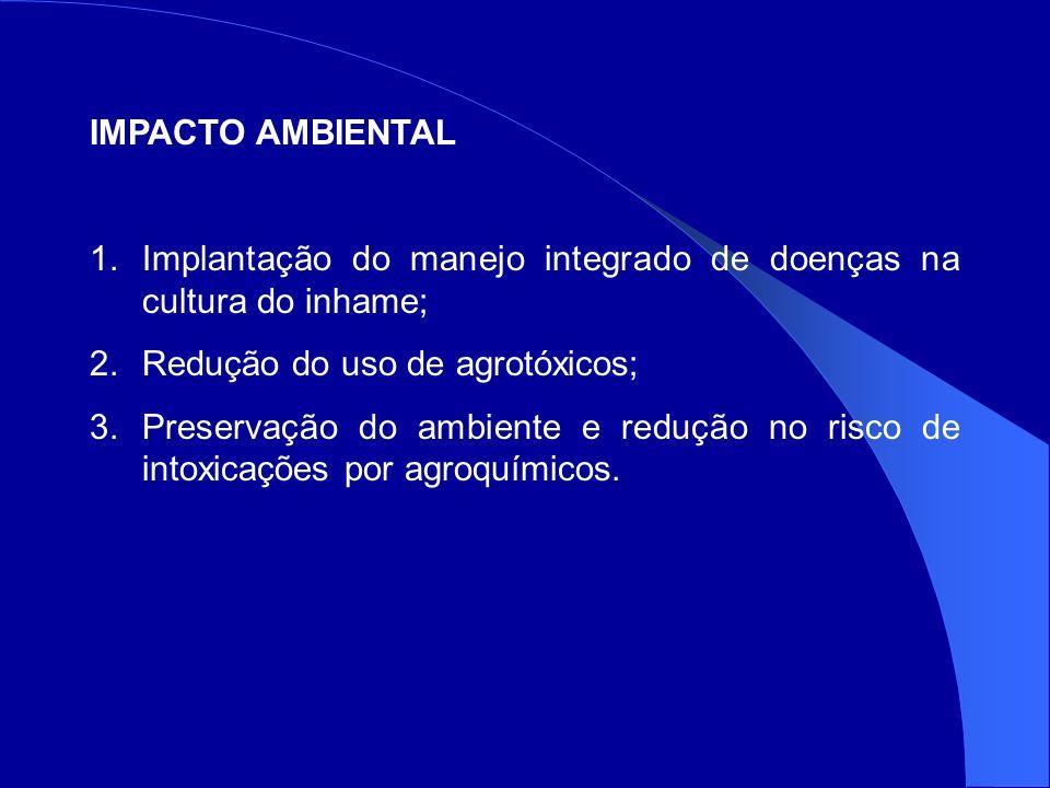 IMPACTO AMBIENTAL Implantação do manejo integrado de doenças na cultura do inhame; Redução do uso de agrotóxicos;