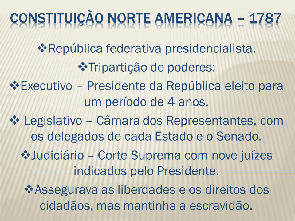 Constituição Norte americana – 1787