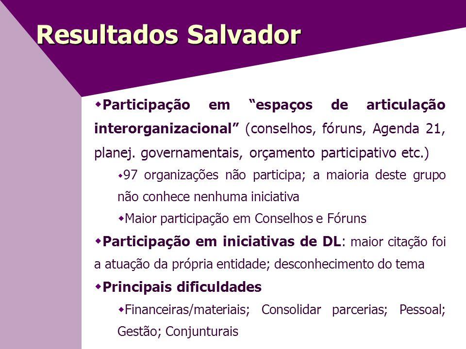 Resultados Salvador