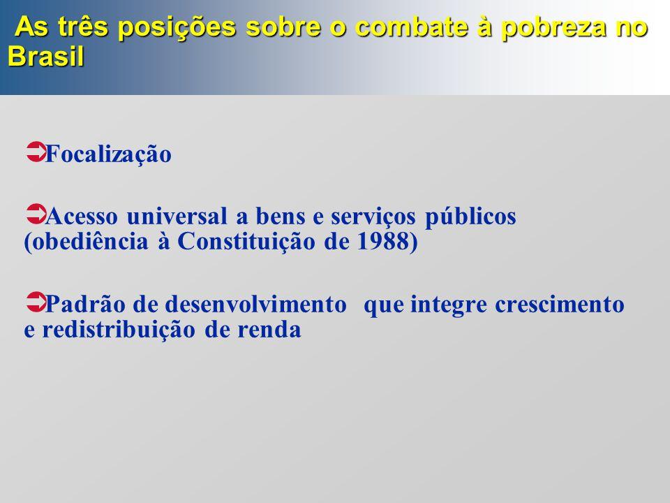 As três posições sobre o combate à pobreza no Brasil