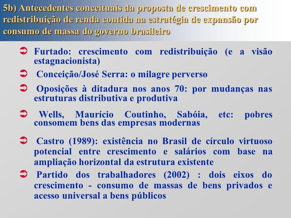 5b) Antecedentes conceituais da proposta de crescimento com redistribuição de renda contida na estratégia de expansão por consumo de massa do governo brasileiro