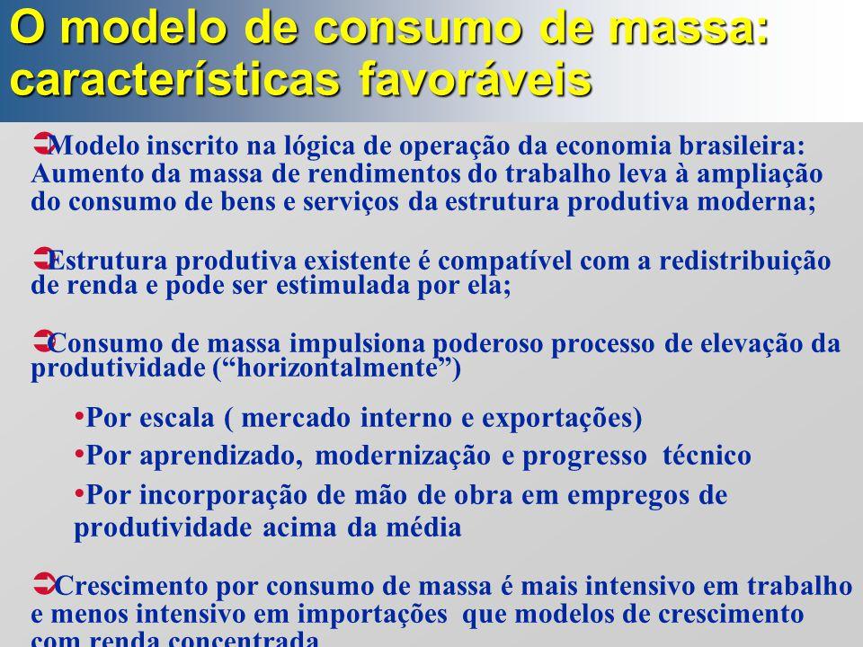 O modelo de consumo de massa: características favoráveis