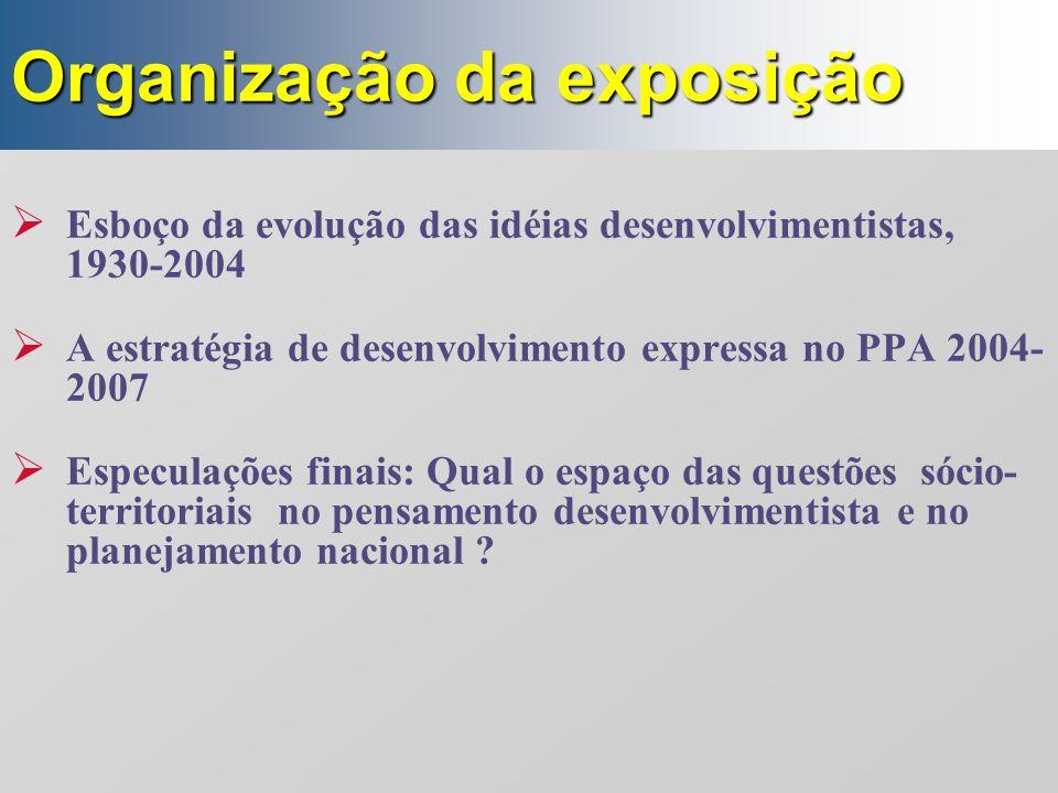 Organização da exposição
