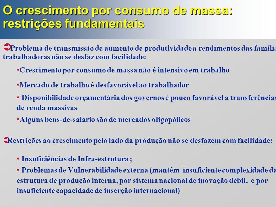 O crescimento por consumo de massa: restrições fundamentais