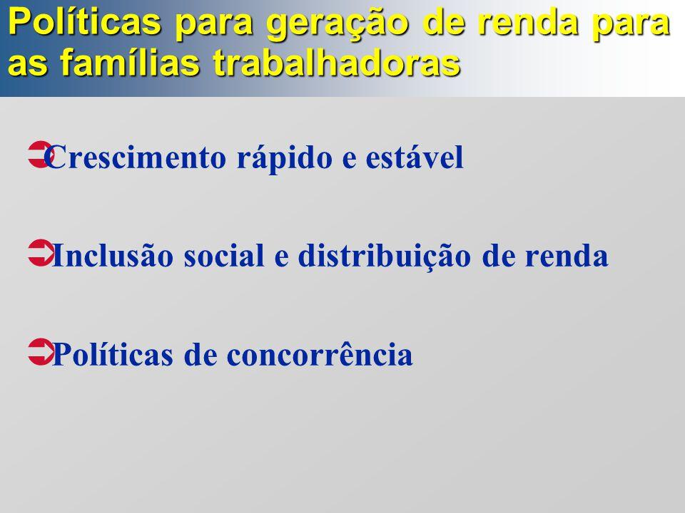 Políticas para geração de renda para as famílias trabalhadoras