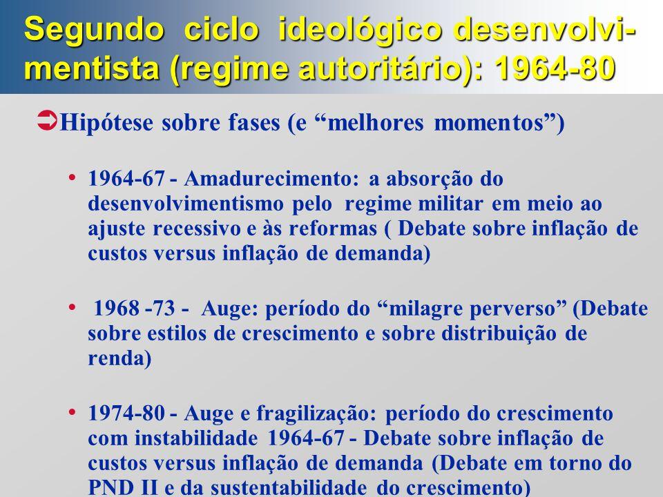 Segundo ciclo ideológico desenvolvi-mentista (regime autoritário): 1964-80
