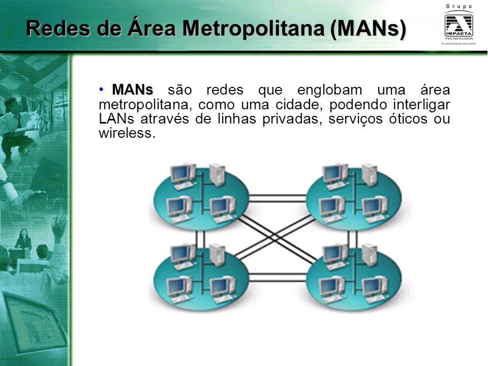 Redes de Área Metropolitana (MANs)
