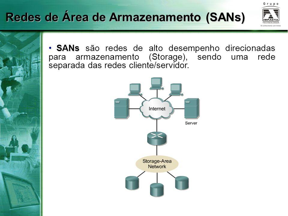Redes de Área de Armazenamento (SANs)