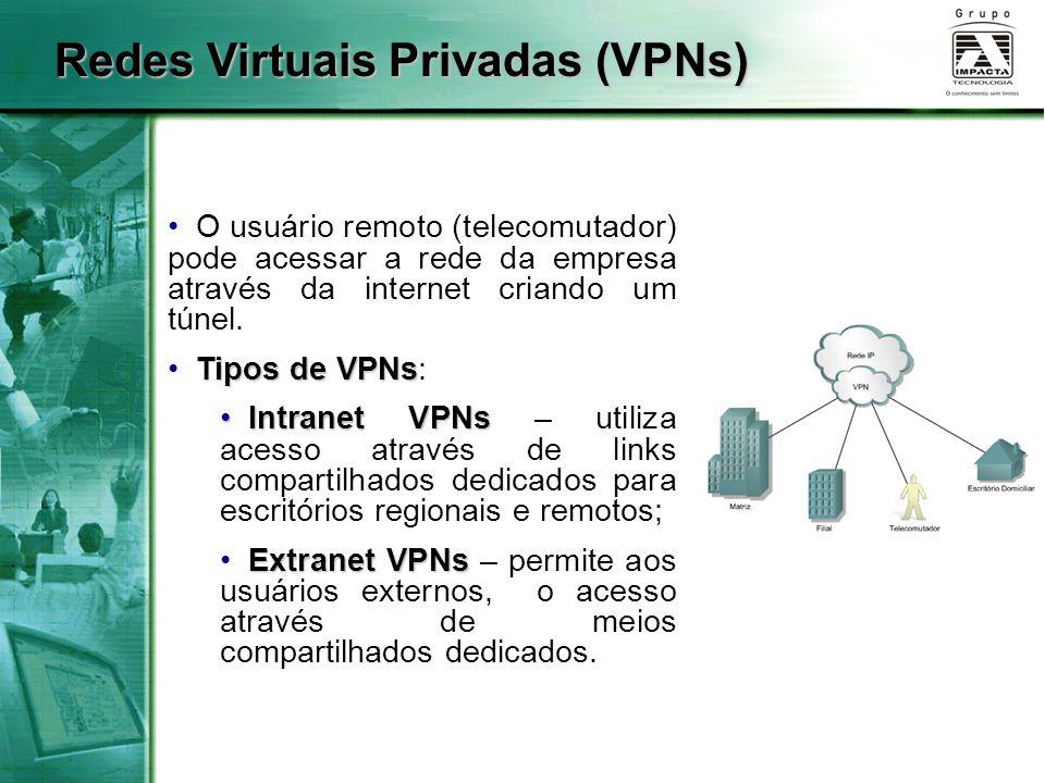 Redes Virtuais Privadas (VPNs)