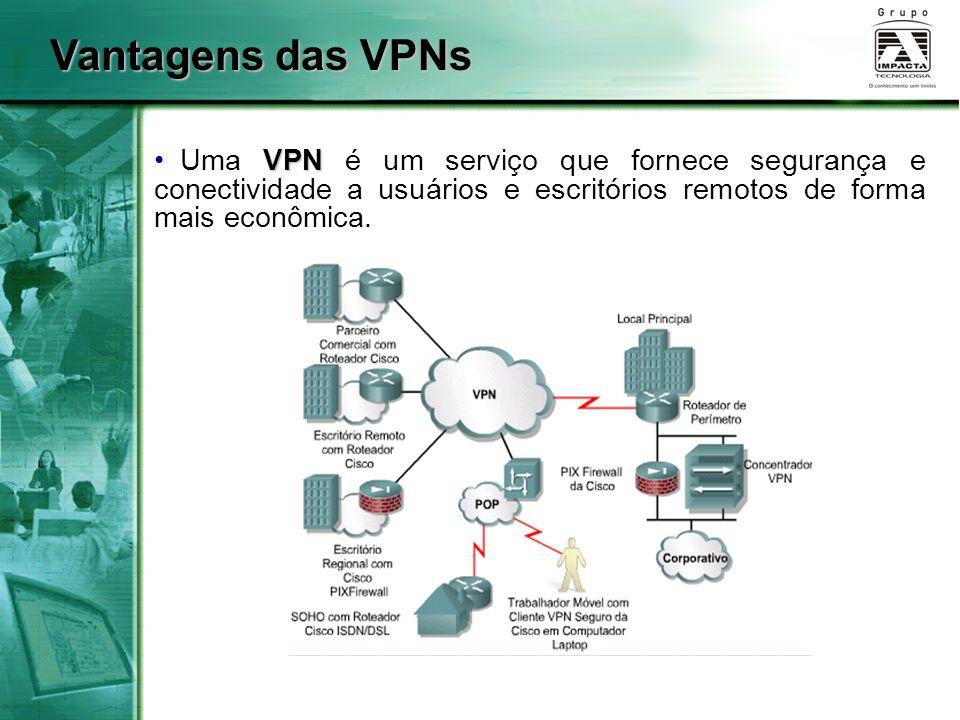 Vantagens das VPNs Uma VPN é um serviço que fornece segurança e conectividade a usuários e escritórios remotos de forma mais econômica.