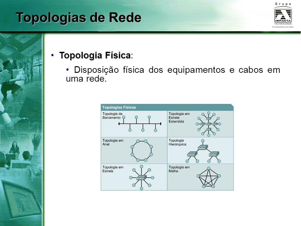 Topologias de Rede Topologia Física: