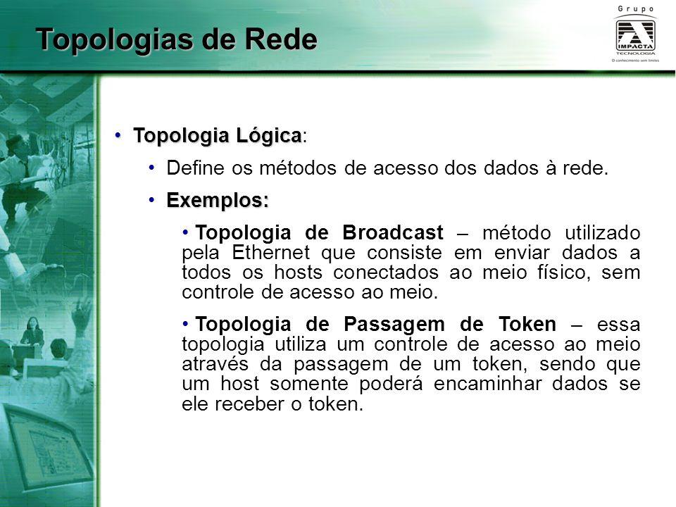 Topologias de Rede Topologia Lógica: