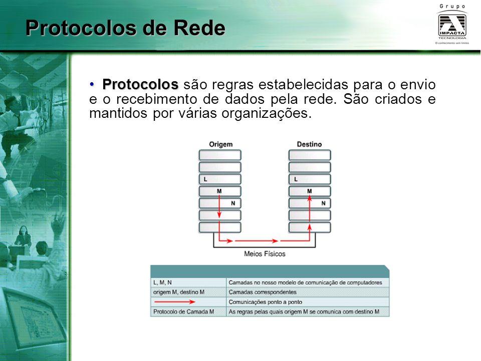 Protocolos de Rede