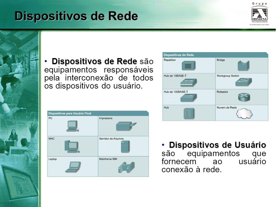 Dispositivos de Rede Dispositivos de Rede são equipamentos responsáveis pela interconexão de todos os dispositivos do usuário.